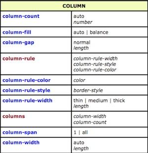 css-column