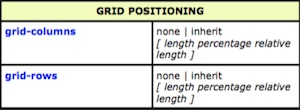 css-grid-positioning