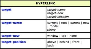 css-hyperlink