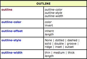 css-outline
