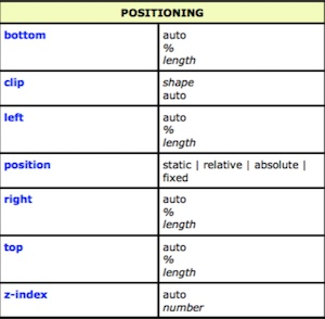 css-positioning