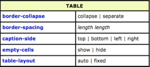 css-table