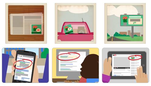 Google AdWords Marketing OnLine