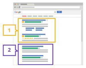 Google AdWords   OnLine Marketing 01