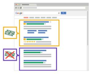Google AdWords   OnLine Marketing 04
