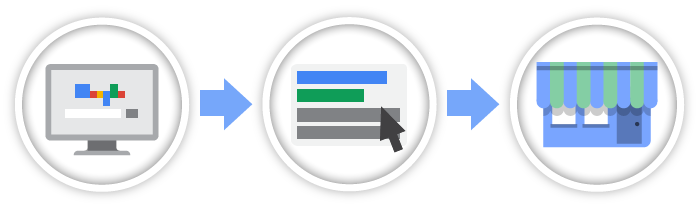 Google AdWords   OnLine Marketing 10