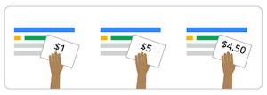 Google AdWords | Set Bid and Budget 01