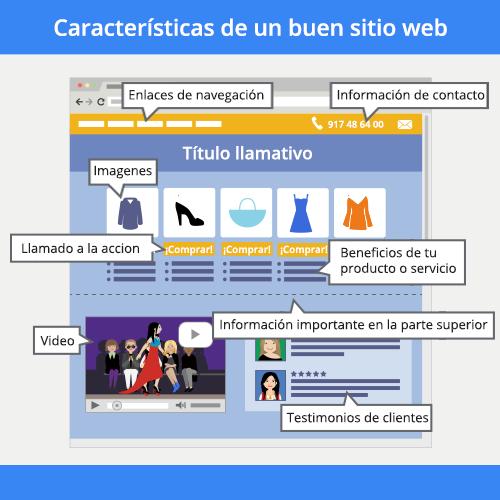 google adwords resultados adwords