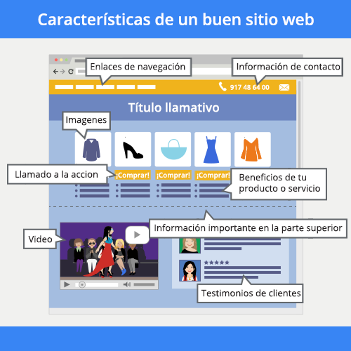Google AdWorks | Results 01