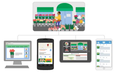 Google AdWorks | Results 02