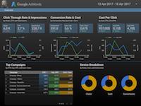 Google DataStudio | AdWords Campaign Report