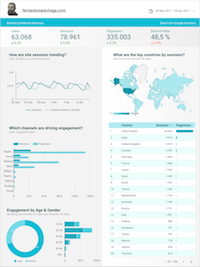 Google DataStudio | Marketing Report