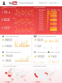 Google DataStudio | Reporte YouTube