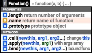 javascript-function