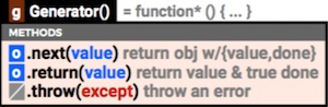 javascript-generator