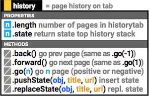 javascript-history