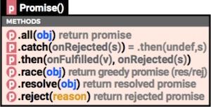 javascript-promise