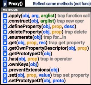 javascript-proxy