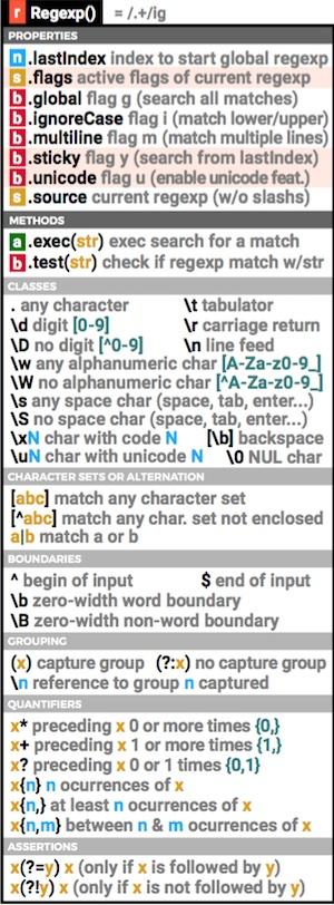 javascript-regexp