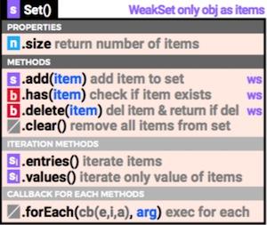 javascript-set