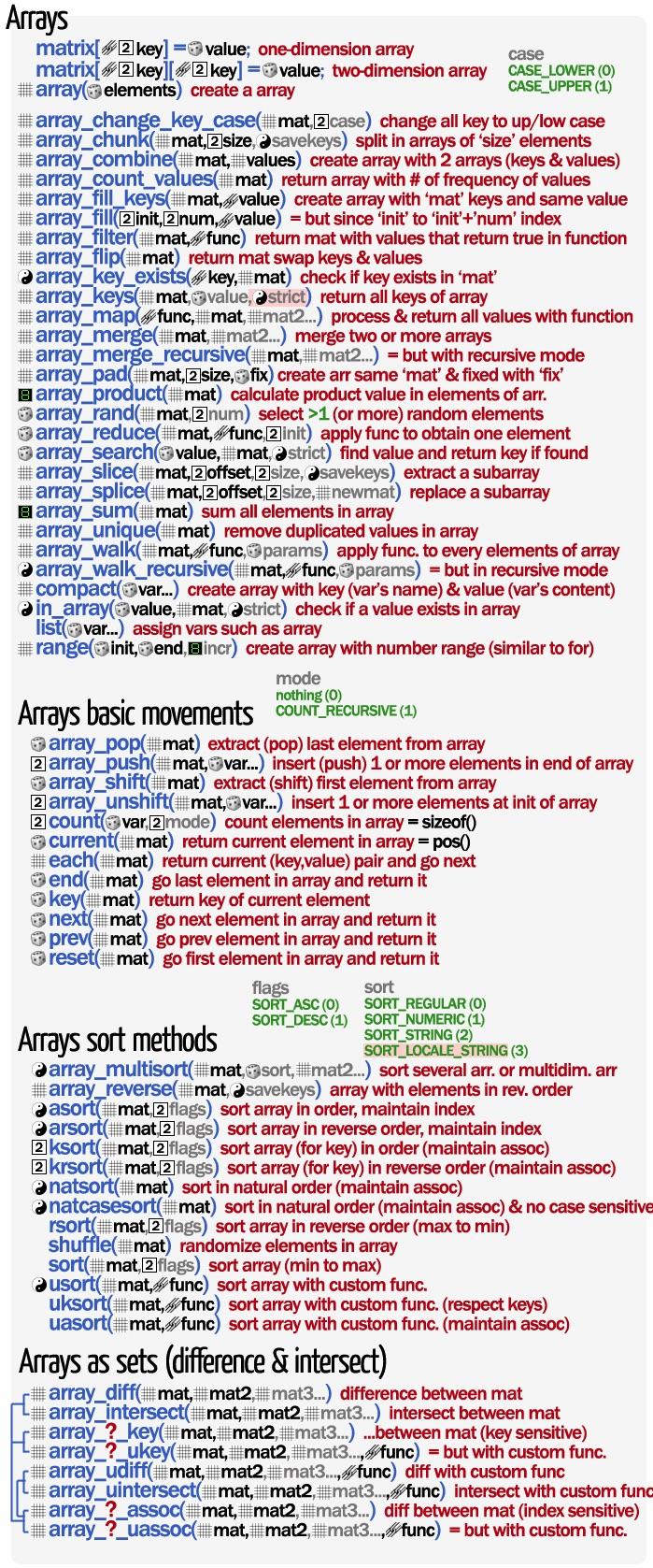 php-arrays