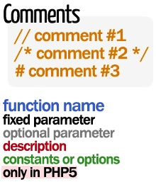 php-comments