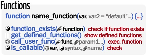 php-functions