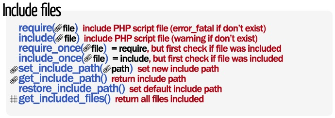 php-include-files