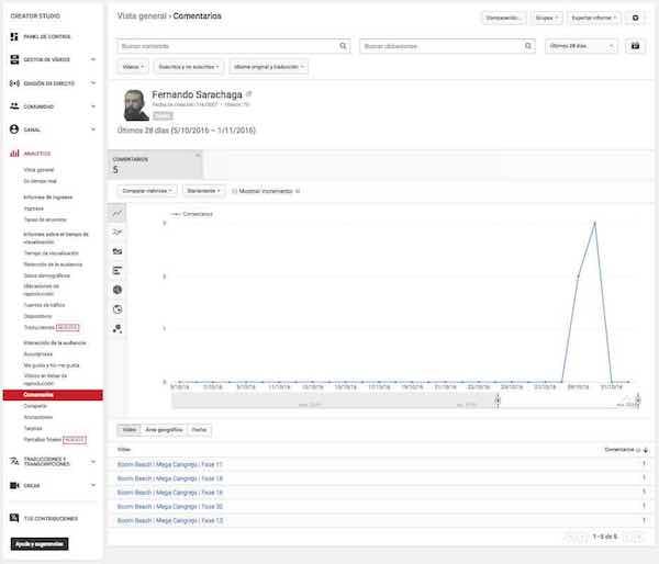 youtube creator studio analytics interaccion de la audiencia comentarios